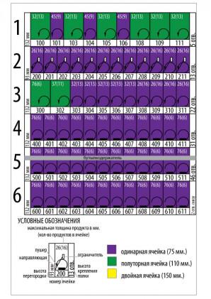 Стандартная планограмма